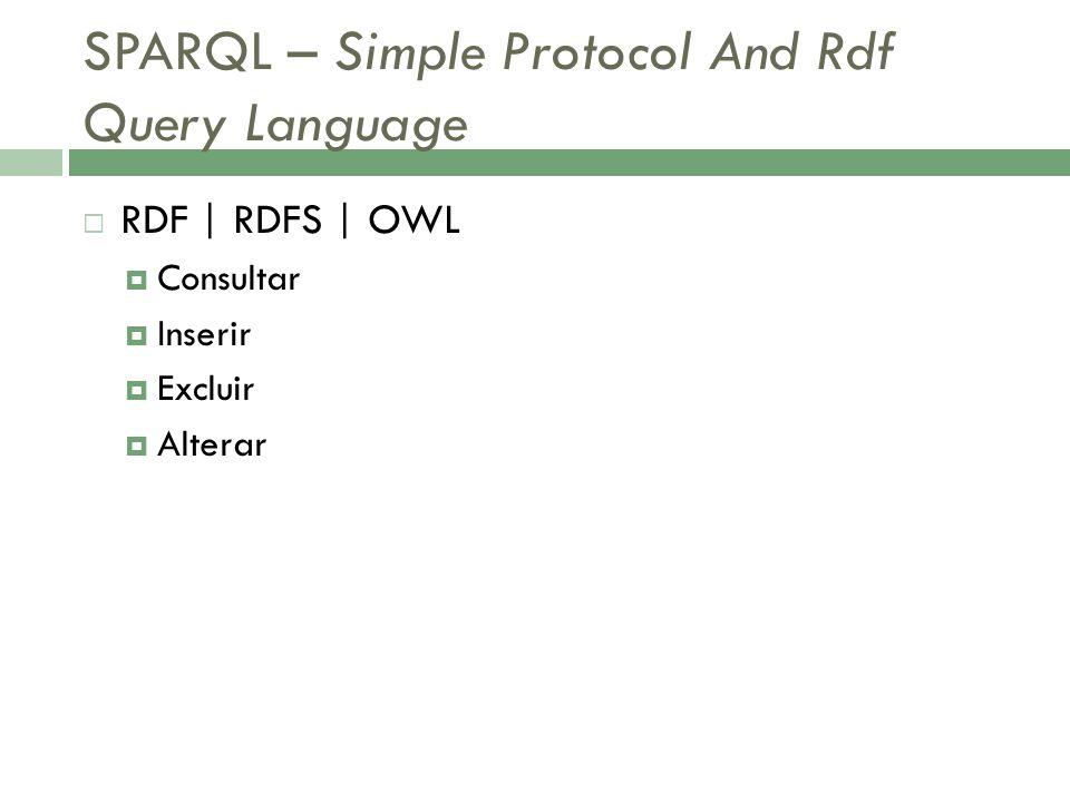 SPARQL – Simple Protocol And Rdf Query Language RDF | RDFS | OWL Consultar Inserir Excluir Alterar