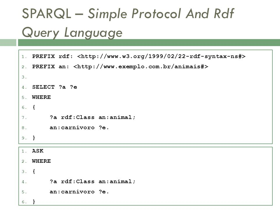 SPARQL – Simple Protocol And Rdf Query Language 1.
