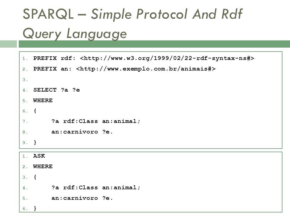 SPARQL – Simple Protocol And Rdf Query Language 1. PREFIX rdf: 2. PREFIX an: 3. 4. SELECT ?a ?e 5. WHERE 6. { 7. ?a rdf:Class an:animal; 8. an:carnivo