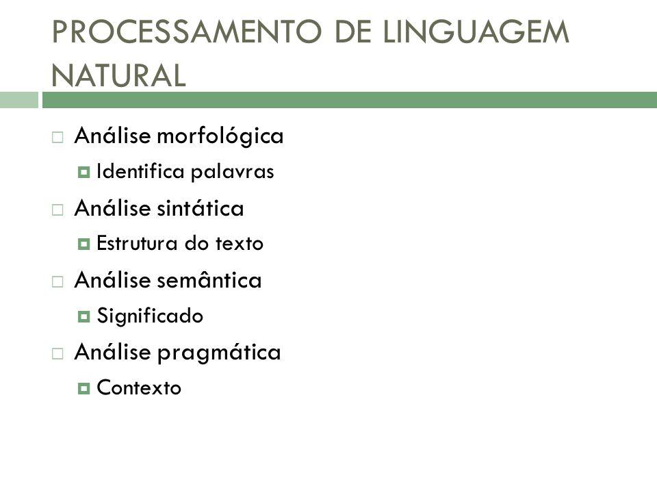 PROCESSAMENTO DE LINGUAGEM NATURAL Análise morfológica Identifica palavras Análise sintática Estrutura do texto Análise semântica Significado Análise