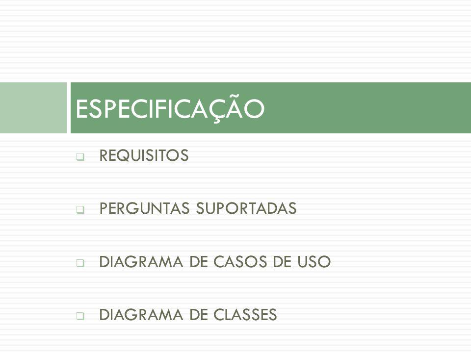 REQUISITOS PERGUNTAS SUPORTADAS DIAGRAMA DE CASOS DE USO DIAGRAMA DE CLASSES ESPECIFICAÇÃO