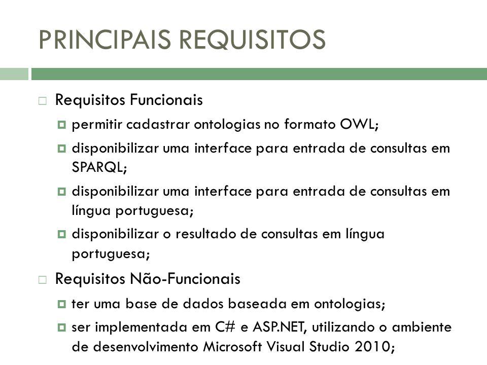 PRINCIPAIS REQUISITOS Requisitos Funcionais permitir cadastrar ontologias no formato OWL; disponibilizar uma interface para entrada de consultas em SP