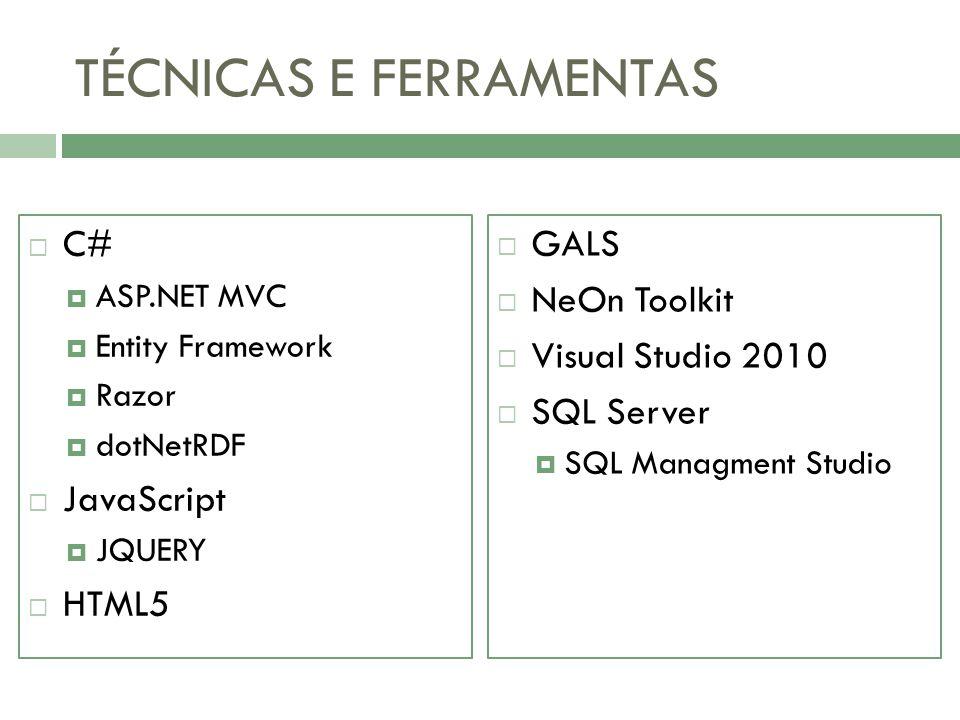 TÉCNICAS E FERRAMENTAS GALS NeOn Toolkit Visual Studio 2010 SQL Server SQL Managment Studio C# ASP.NET MVC Entity Framework Razor dotNetRDF JavaScript