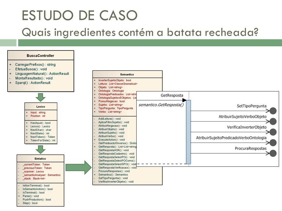 ESTUDO DE CASO Quais ingredientes contém a batata recheada?