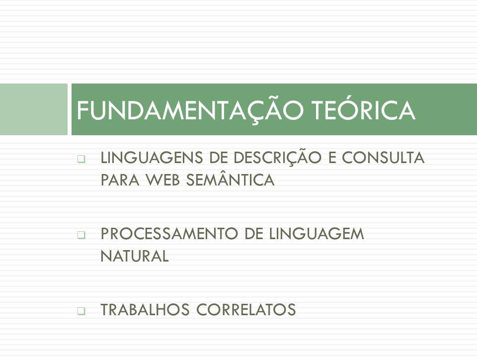 LINGUAGENS DE DESCRIÇÃO E CONSULTA PARA WEB SEMÂNTICA PROCESSAMENTO DE LINGUAGEM NATURAL TRABALHOS CORRELATOS FUNDAMENTAÇÃO TEÓRICA