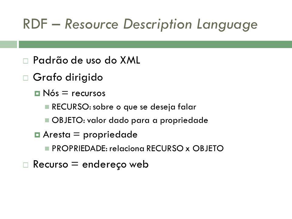 RDF – Resource Description Language Padrão de uso do XML Grafo dirigido Nós = recursos RECURSO: sobre o que se deseja falar OBJETO: valor dado para a