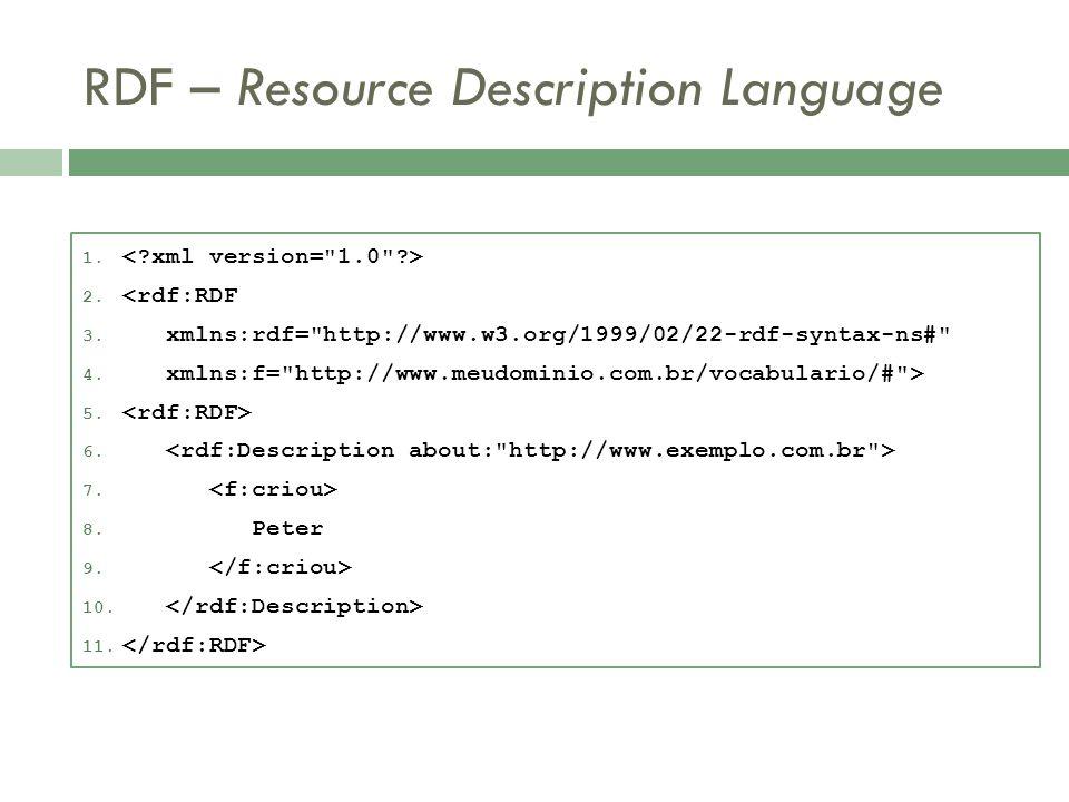 RDF – Resource Description Language 1. 2. <rdf:RDF 3. xmlns:rdf=