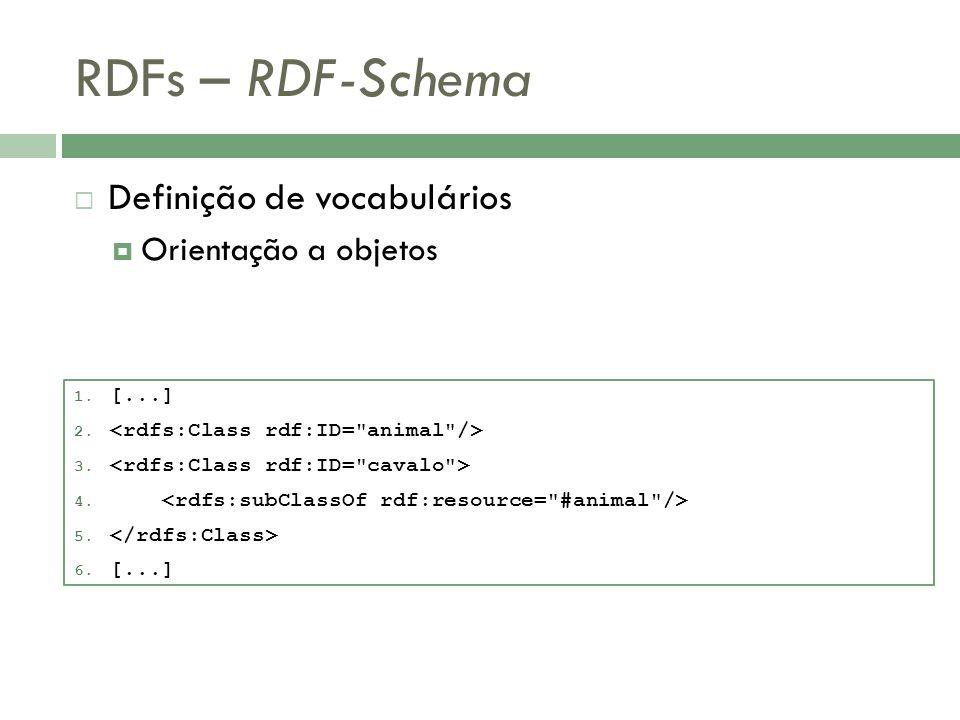 RDFs – RDF-Schema Definição de vocabulários Orientação a objetos 1. [...] 2. 3. 4. 5. 6. [...]