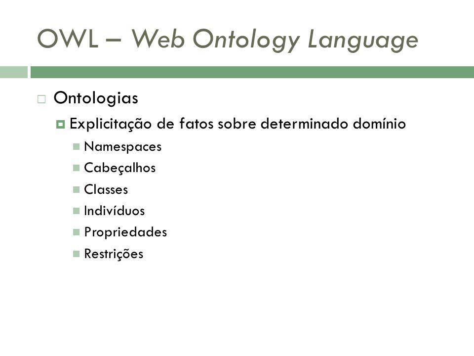 OWL – Web Ontology Language Ontologias Explicitação de fatos sobre determinado domínio Namespaces Cabeçalhos Classes Indivíduos Propriedades Restriçõe
