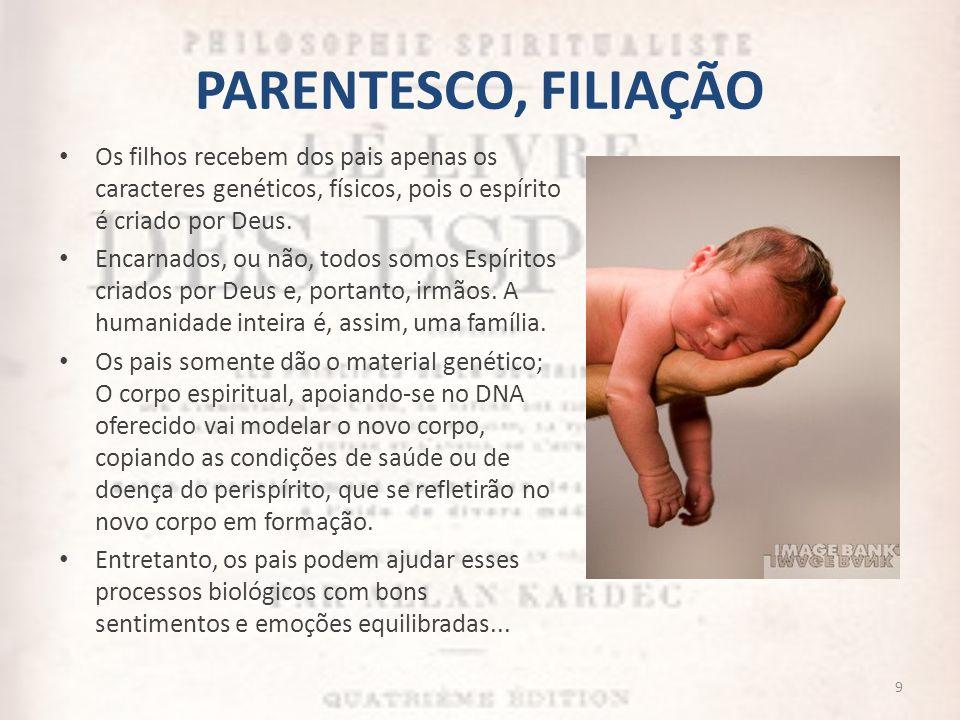 PARENTESCO, FILIAÇÃO Os filhos recebem dos pais apenas os caracteres genéticos, físicos, pois o espírito é criado por Deus. Encarnados, ou não, todos