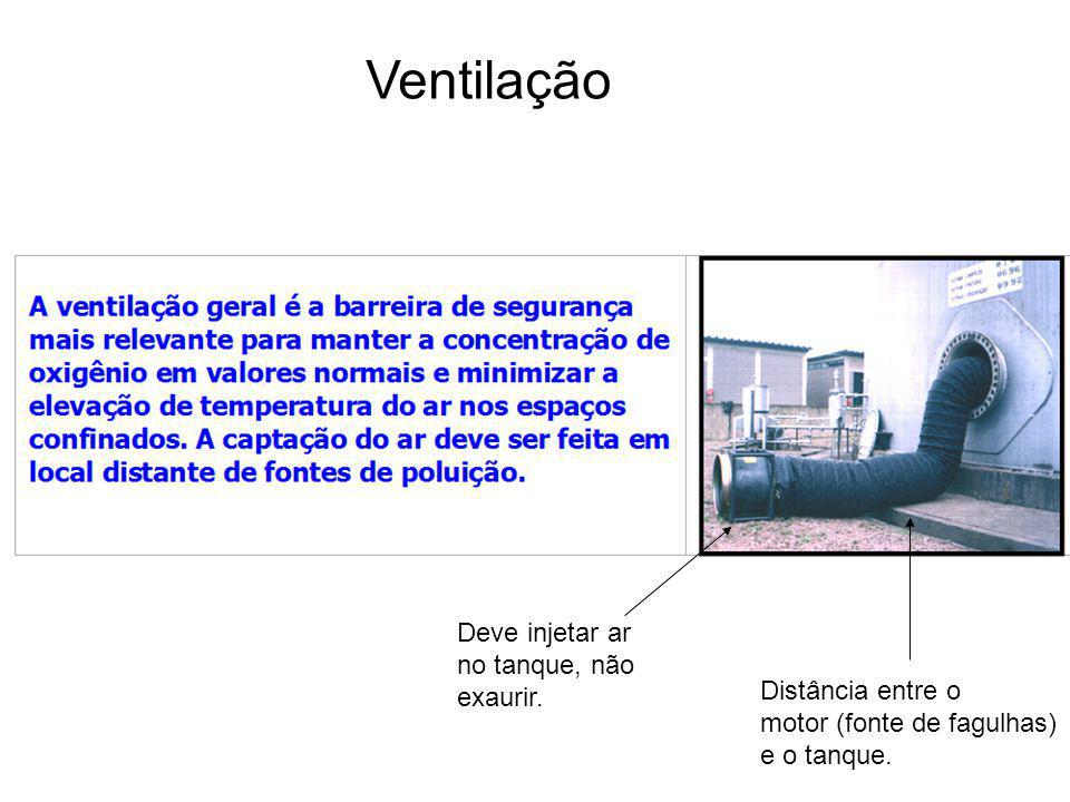 Ventilação Deve injetar ar no tanque, não exaurir. Distância entre o motor (fonte de fagulhas) e o tanque.