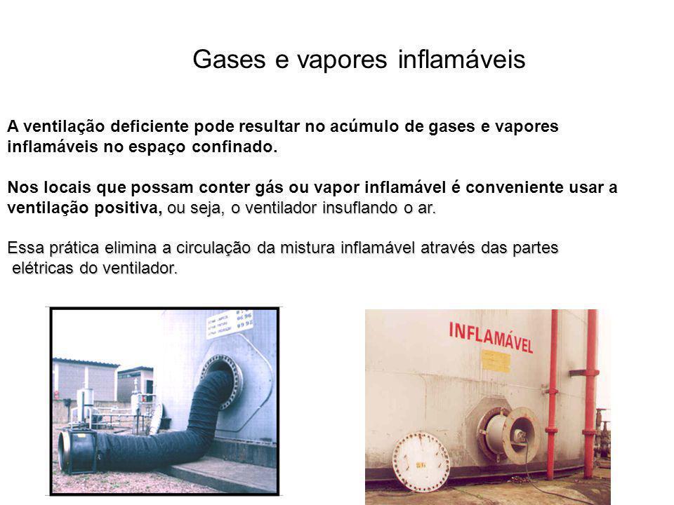 Gases e vapores inflamáveis A ventilação deficiente pode resultar no acúmulo de gases e vapores inflamáveis no espaço confinado. Nos locais que possam