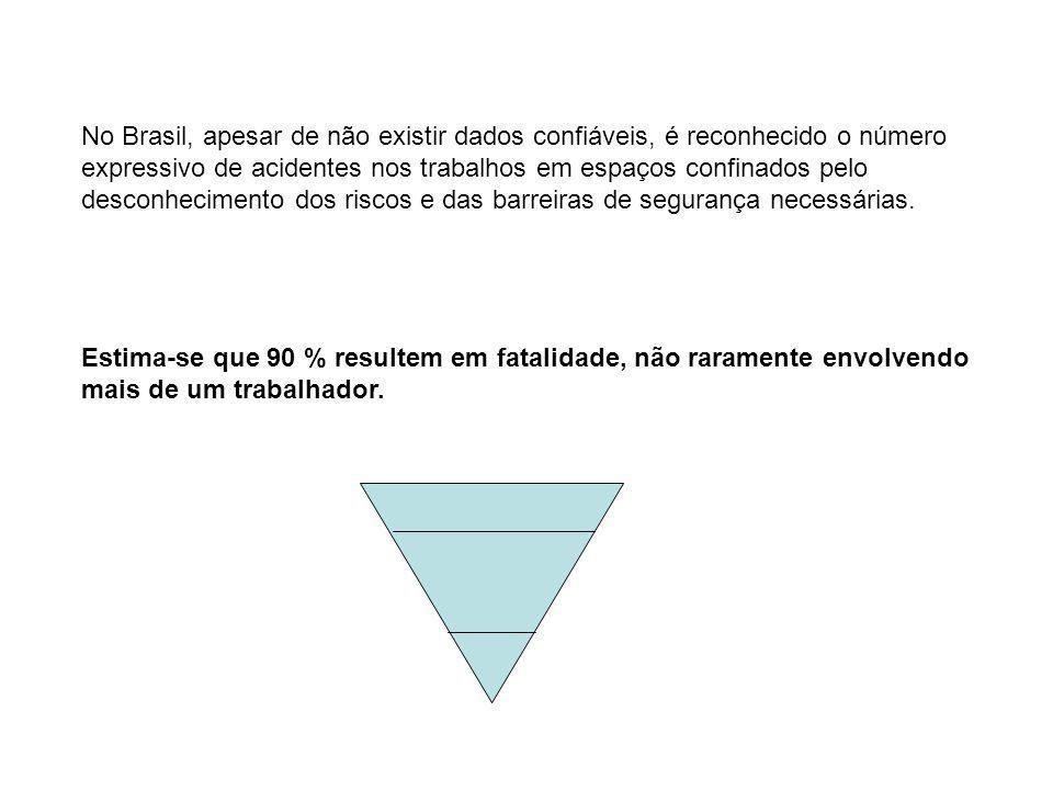 No Brasil, apesar de não existir dados confiáveis, é reconhecido o número expressivo de acidentes nos trabalhos em espaços confinados pelo desconhecim
