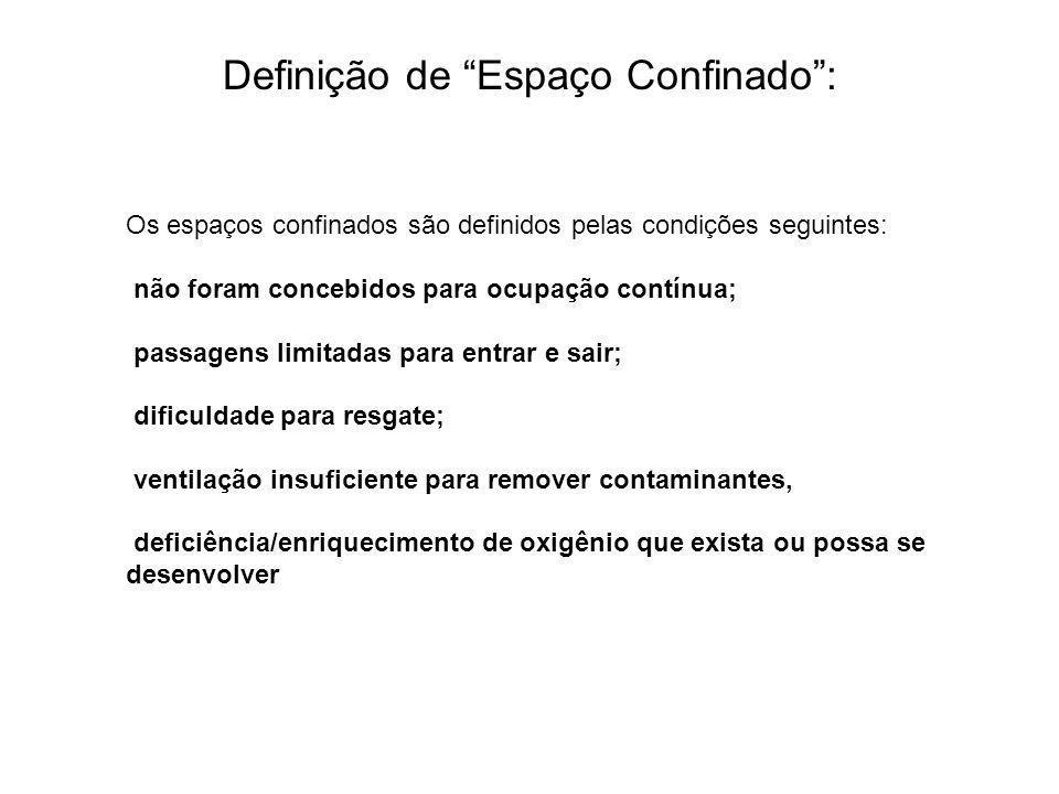 Os espaços confinados são definidos pelas condições seguintes: não foram concebidos para ocupação contínua; passagens limitadas para entrar e sair; di
