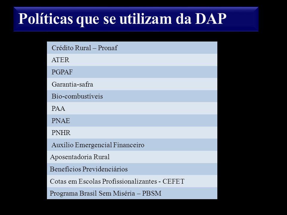 Crédito Rural – Pronaf ATER PGPAF Garantia-safra Bio-combustíveis PAA PNAE PNHR Auxílio Emergencial Financeiro Aposentadoria Rural Benefícios Previden