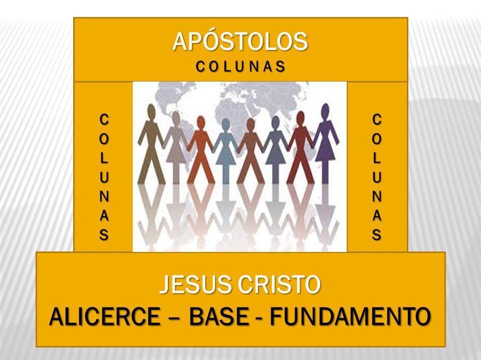 JESUS CRISTO ALICERCE – BASE - FUNDAMENTO COLUNASCOLUNAS APÓSTOLOS C O L U N A S