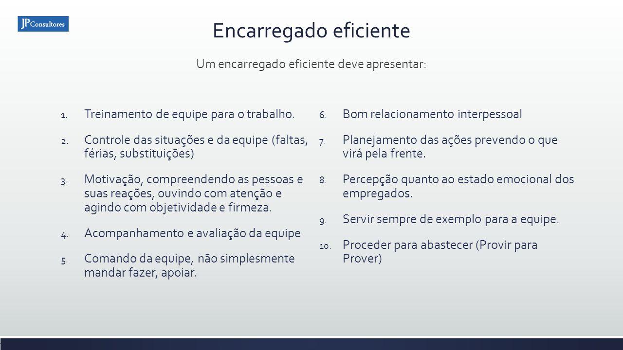 Encarregado eficiente 1. Treinamento de equipe para o trabalho. 2. Controle das situações e da equipe (faltas, férias, substituições) 3. Motivação, co