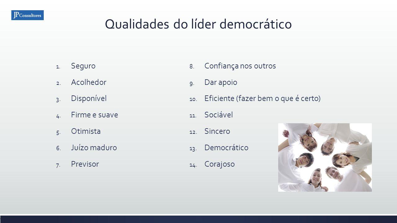 Qualidades do líder democrático 1. Seguro 2. Acolhedor 3. Disponível 4. Firme e suave 5. Otimista 6. Juízo maduro 7. Previsor 8. Confiança nos outros