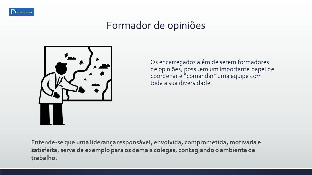 Formador de opiniões Os encarregados além de serem formadores de opiniões, possuem um importante papel de coordenar e comandar uma equipe com toda a s