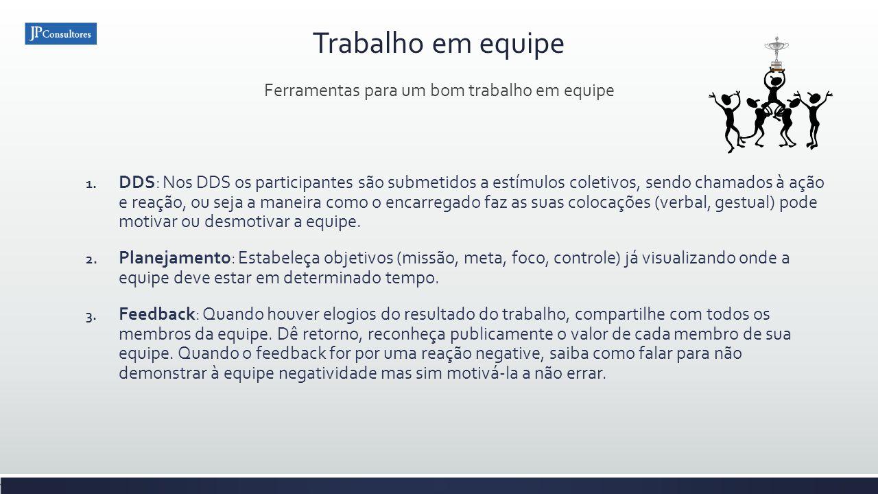 Trabalho em equipe 1. DDS: Nos DDS os participantes são submetidos a estímulos coletivos, sendo chamados à ação e reação, ou seja a maneira como o enc