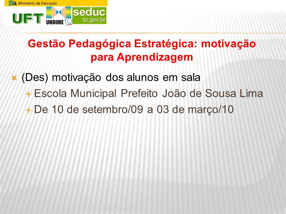 (Des) motivação dos alunos em sala Escola Municipal Prefeito João de Sousa Lima De 10 de setembro/09 a 03 de março/10 Gestão Pedagógica Estratégica: m