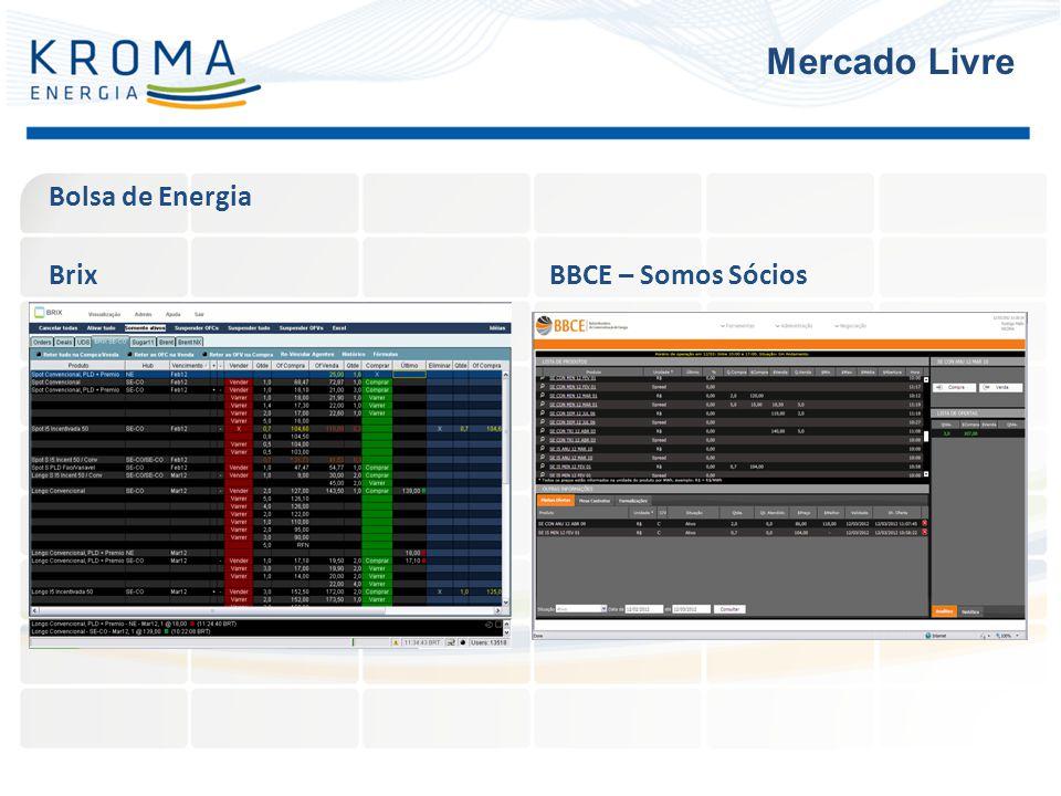Bolsa de Energia Mercado Livre BrixBBCE – Somos Sócios