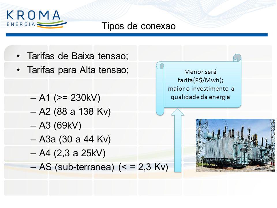 Tipos de conexao Tarifas de Baixa tensao; Tarifas para Alta tensao; –A1 (>= 230kV) –A2 (88 a 138 Kv) –A3 (69kV) –A3a (30 a 44 Kv) –A4 (2,3 a 25kV) –AS