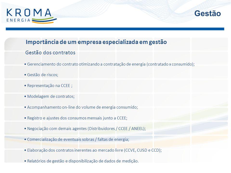 Gestão dos contratos Gerenciamento do contrato otimizando a contratação de energia (contratado x consumido); Gestão de riscos; Representação na CCEE ;