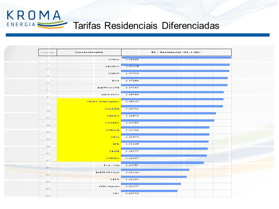 Tarifas Residenciais Diferenciadas