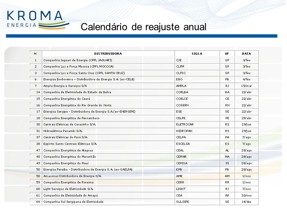 Calendário de reajuste anual