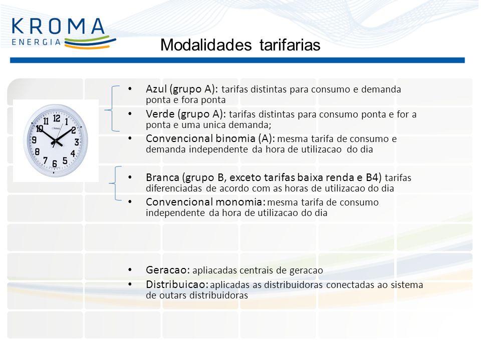 Modalidades tarifarias Azul (grupo A): tarifas distintas para consumo e demanda ponta e fora ponta Verde (grupo A): tarifas distintas para consumo pon