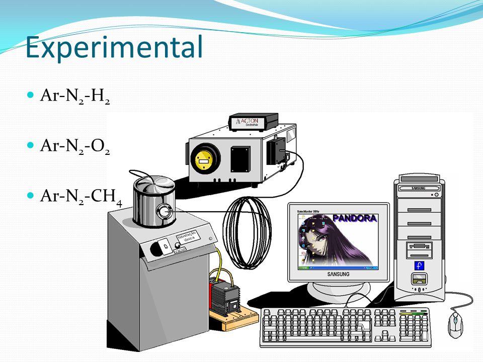 Experimental Ar-N 2 -H 2 Ar-N 2 -O 2 Ar-N 2 -CH 4