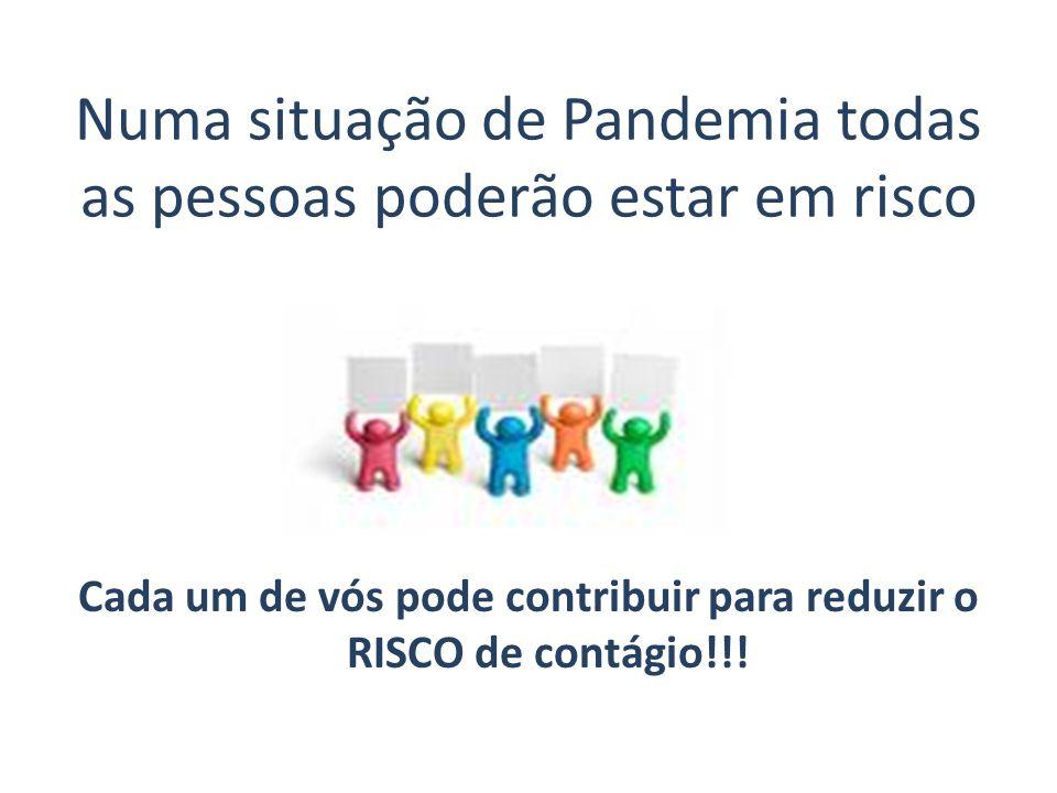 Numa situação de Pandemia todas as pessoas poderão estar em risco Cada um de vós pode contribuir para reduzir o RISCO de contágio!!!