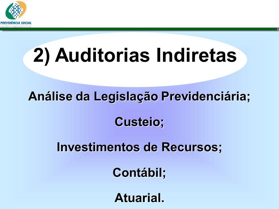 Clique para editar o estilo do subtítulo mestre 06/06/13 Análise da Legislação Previdenciária; Custeio; Investimentos de Recursos; Contábil;Atuarial.