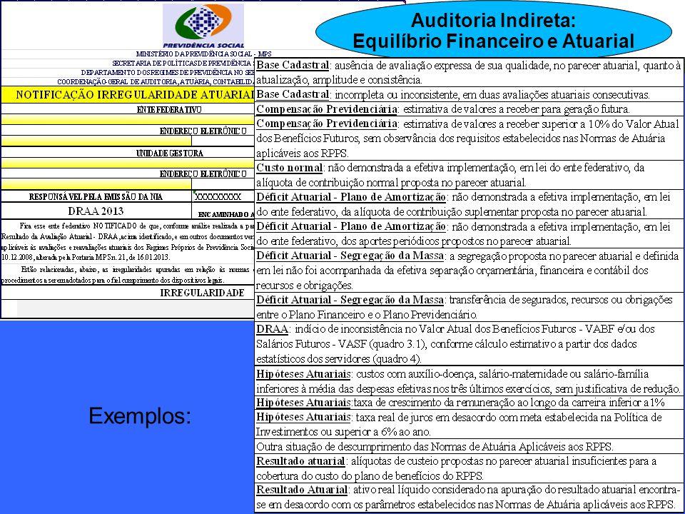 Clique para editar o estilo do subtítulo mestre Auditoria Indireta: Equilíbrio Financeiro e Atuarial Exemplos:
