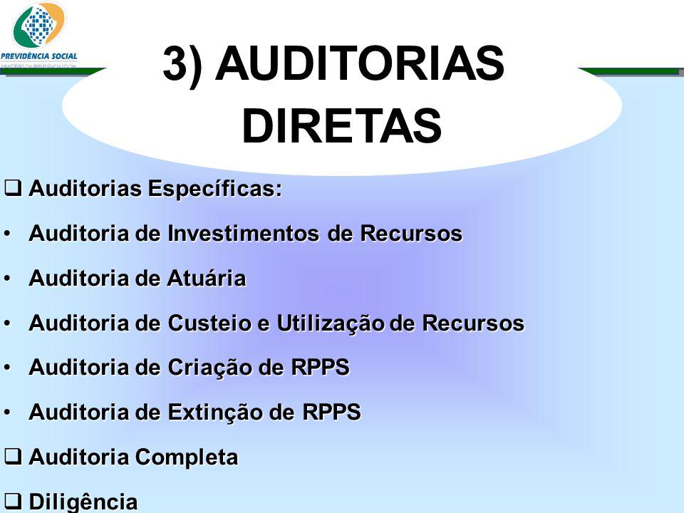 Clique para editar o estilo do subtítulo mestre 06/06/13 Auditorias Específicas: Auditorias Específicas: Auditoria de Investimentos de RecursosAuditor