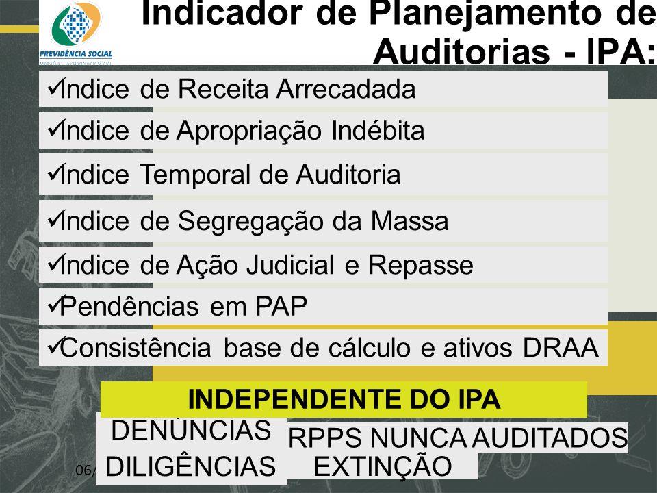 Clique para editar o estilo do subtítulo mestre 06/06/13 Indicador de Planejamento de Auditorias - IPA: Indice de Receita Arrecadada Indice de Apropri