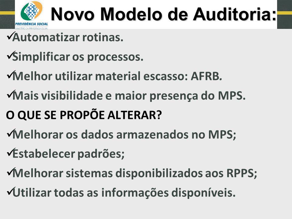 Clique para editar o estilo do subtítulo mestre Novo Modelo de Auditoria: Automatizar rotinas. Simplificar os processos. Melhor utilizar material esca