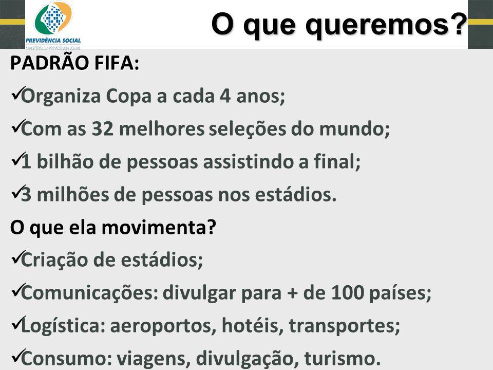 Clique para editar o estilo do subtítulo mestre O que queremos? PADRÃO FIFA: Organiza Copa a cada 4 anos; Com as 32 melhores seleções do mundo; 1 bilh