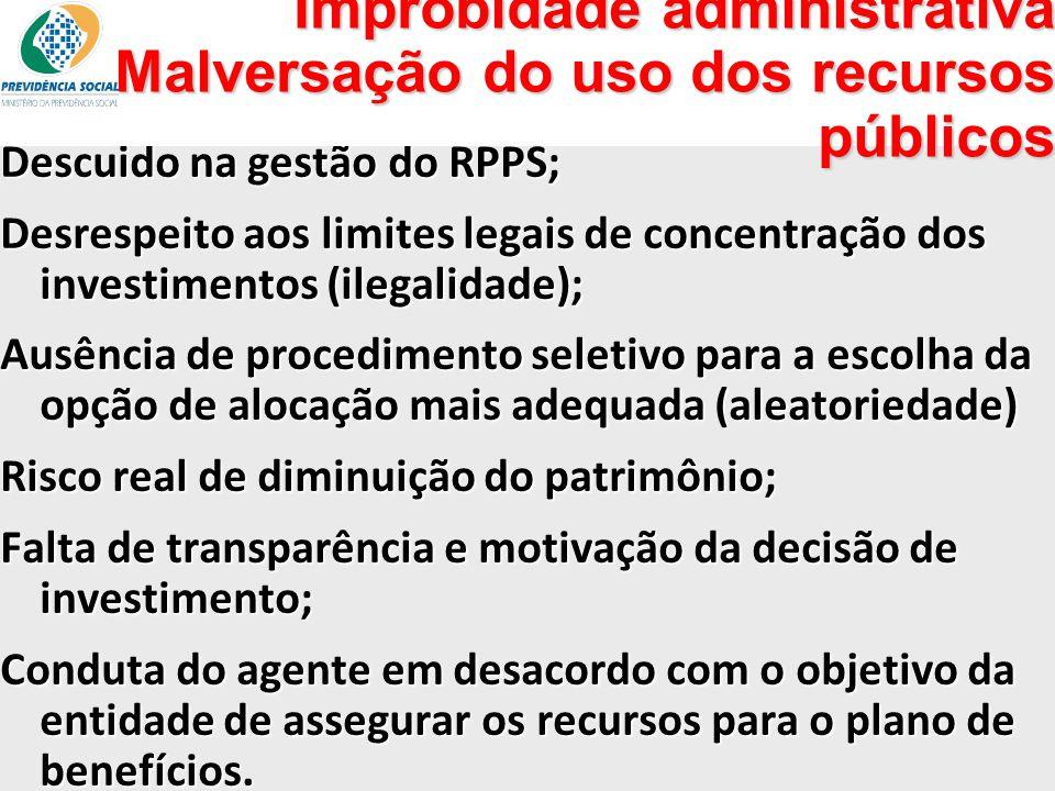 Clique para editar o estilo do subtítulo mestre Descuido na gestão do RPPS; Desrespeito aos limites legais de concentração dos investimentos (ilegalid