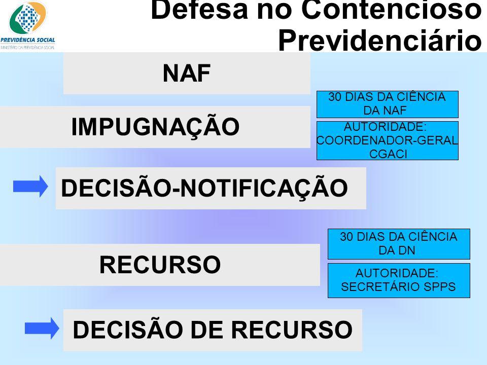 Clique para editar o estilo do subtítulo mestre 06/06/13 Defesa no Contencioso Previdenciário DECISÃO-NOTIFICAÇÃO IMPUGNAÇÃO 30 DIAS DA CIÊNCIA DA NAF