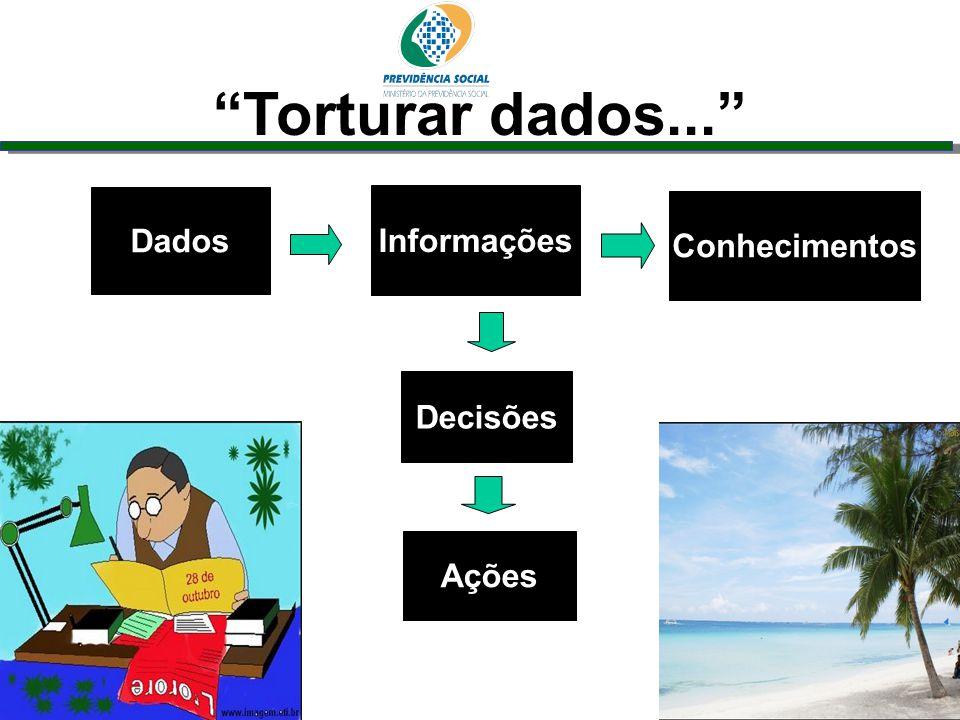 Clique para editar o estilo do subtítulo mestre 06/06/13 Torturar dados... Dados Informações Conhecimentos Decisões Ações