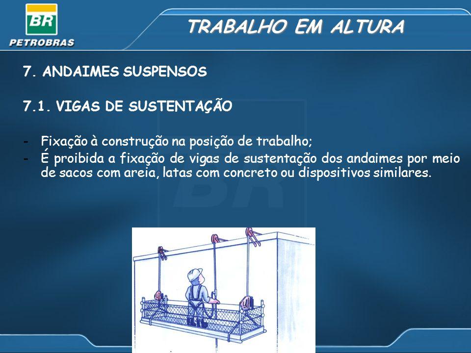 TRABALHO EM ALTURA 7. ANDAIMES SUSPENSOS 7.1. VIGAS DE SUSTENTAÇÃO -Fixação à construção na posição de trabalho; -É proibida a fixação de vigas de sus