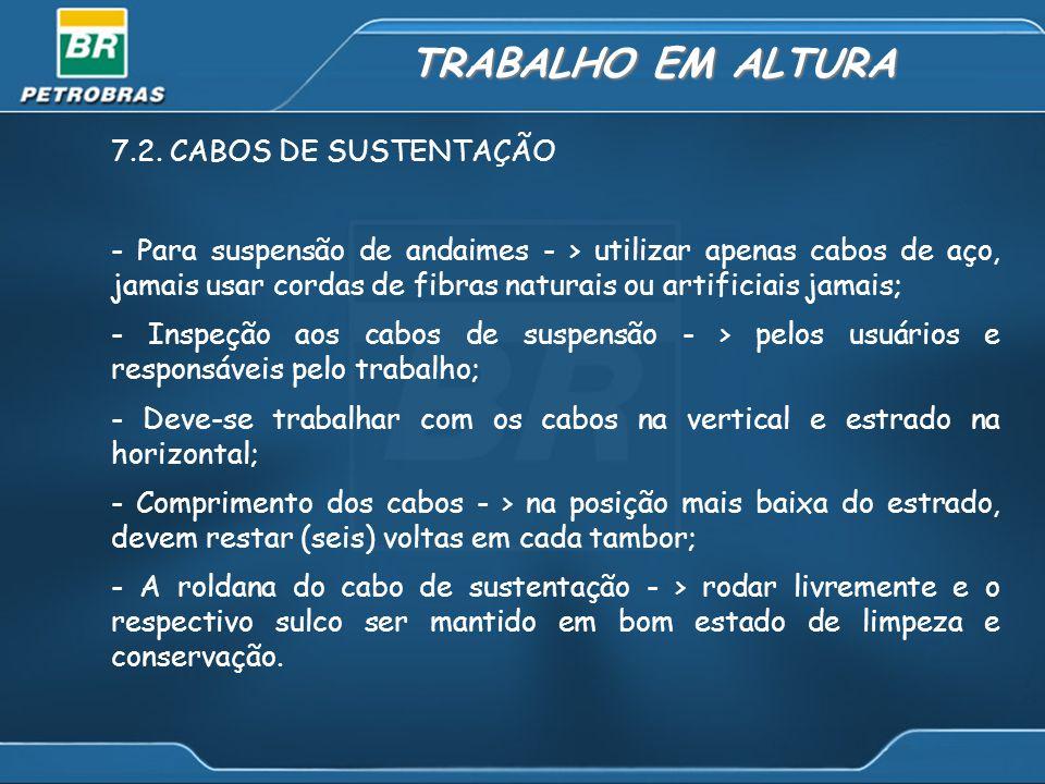 TRABALHO EM ALTURA 7.2. CABOS DE SUSTENTAÇÃO - Para suspensão de andaimes - > utilizar apenas cabos de aço, jamais usar cordas de fibras naturais ou a