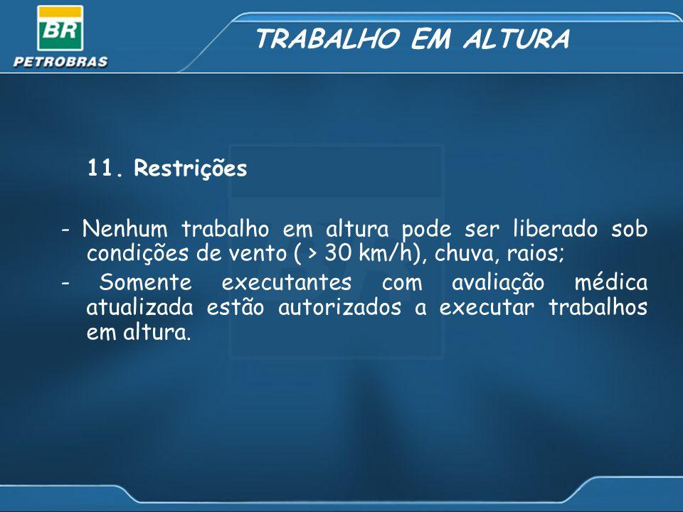 TRABALHO EM ALTURA 11.