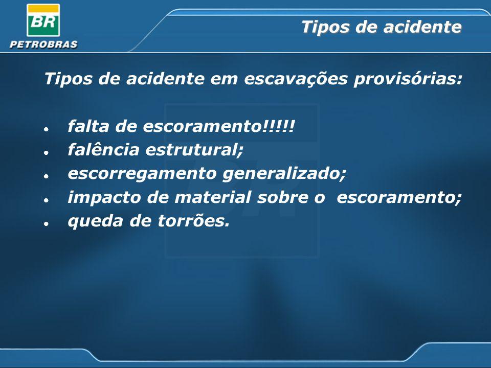 Tipos de acidente em escavações provisórias: falta de escoramento!!!!! falência estrutural; escorregamento generalizado; impacto de material sobre o e