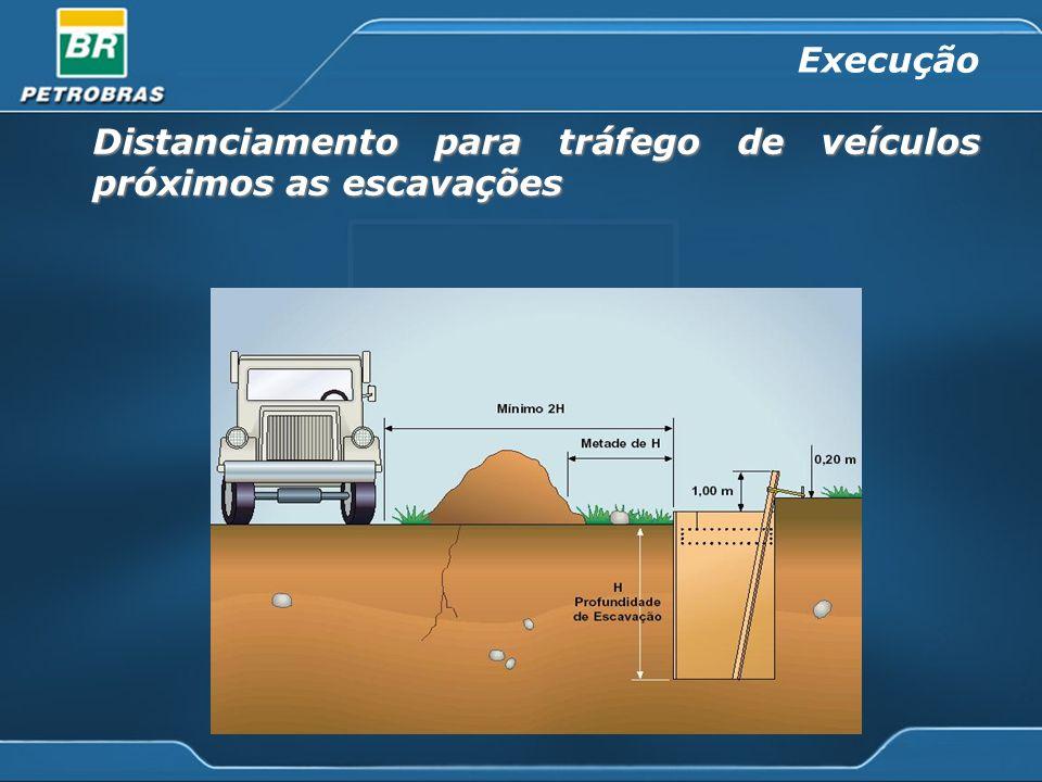 Distanciamento para tráfego de veículos próximos as escavações Execução