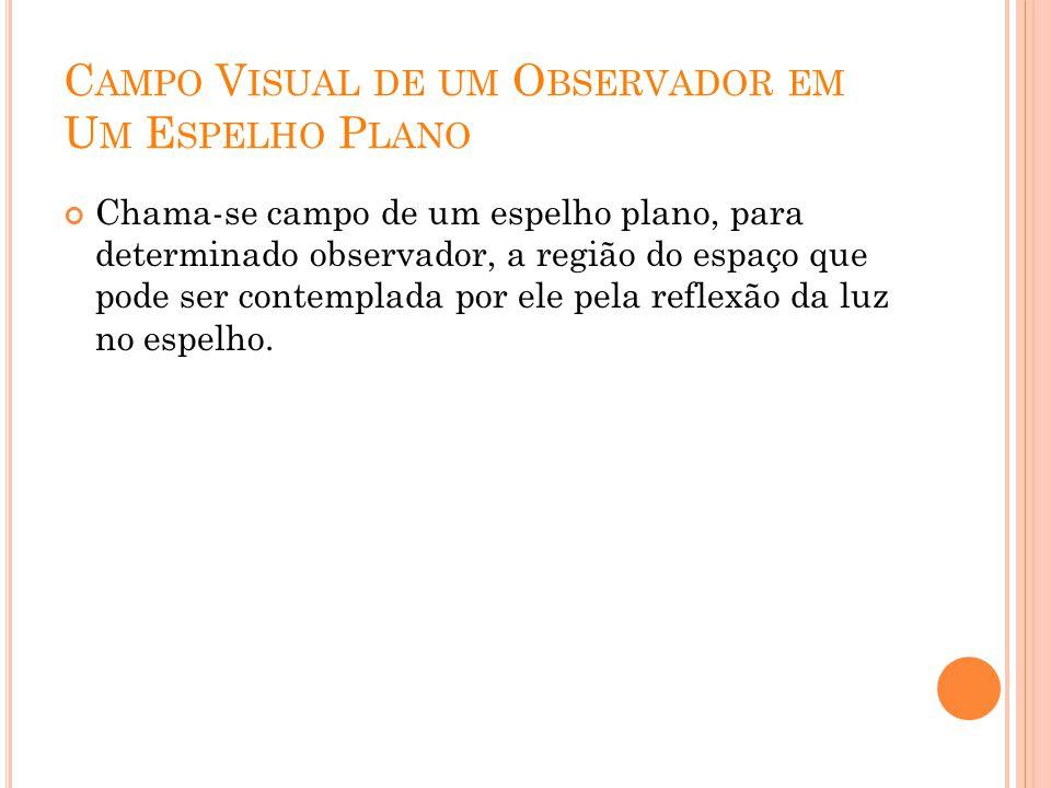 C AMPO V ISUAL DE UM O BSERVADOR EM U M E SPELHO P LANO Chama-se campo de um espelho plano, para determinado observador, a região do espaço que pode s
