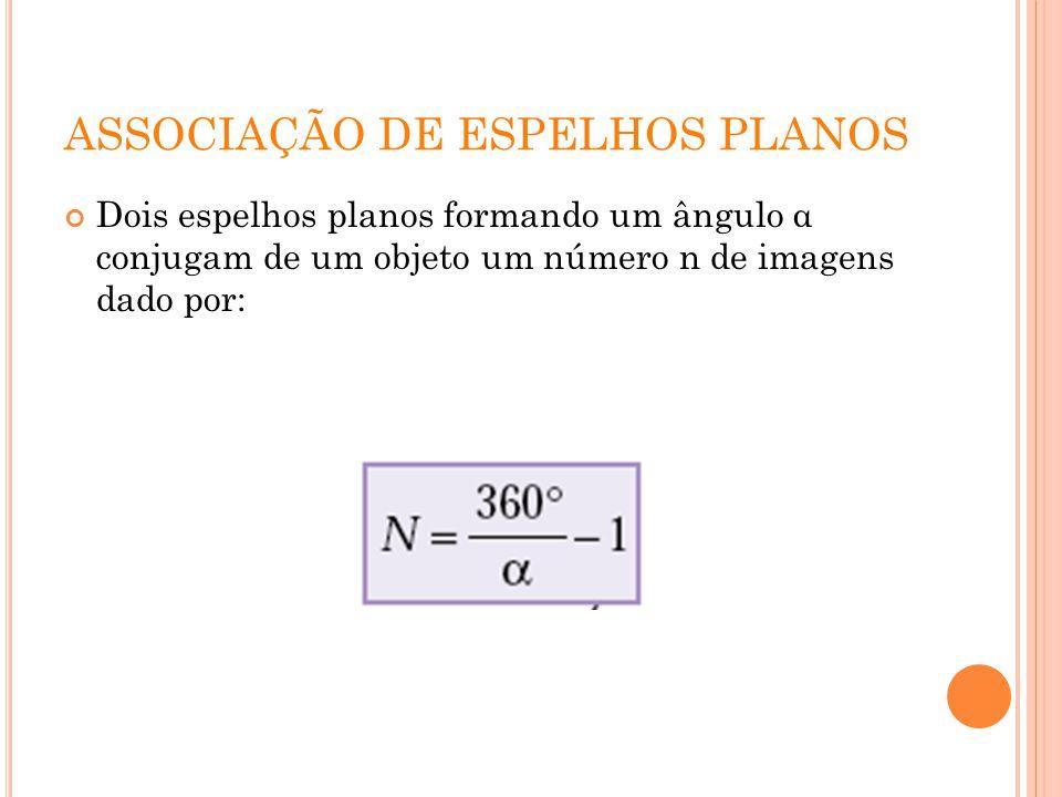 ASSOCIAÇÃO DE ESPELHOS PLANOS Dois espelhos planos formando um ângulo α conjugam de um objeto um número n de imagens dado por: