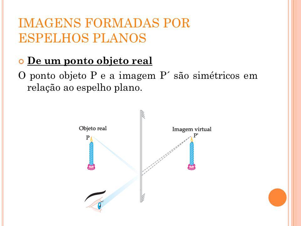 IMAGENS FORMADAS POR ESPELHOS PLANOS De um ponto objeto real O ponto objeto P e a imagem P´ são simétricos em relação ao espelho plano.